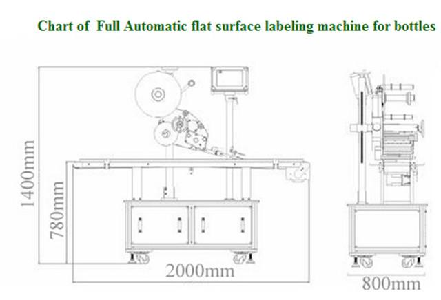Automatiske flade overflademærkningsmaskiner til kartonæsker