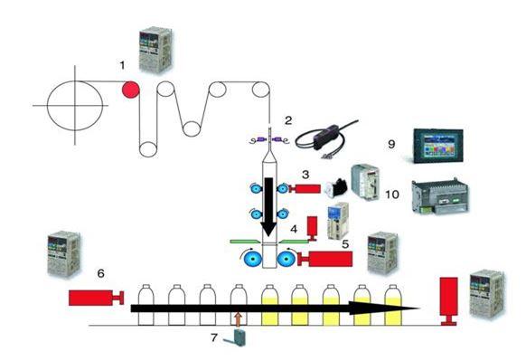Automatisk PVC krympemuffe flaske mærkning maskine