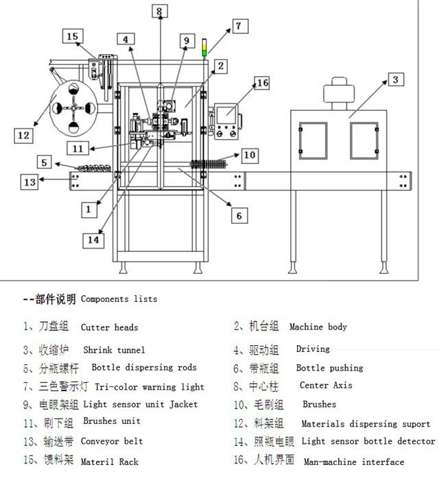 Vigtigste tekniske parametre for udstyr til mærkemærkning