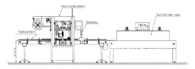 muffemærkning maskine med krympetunnel